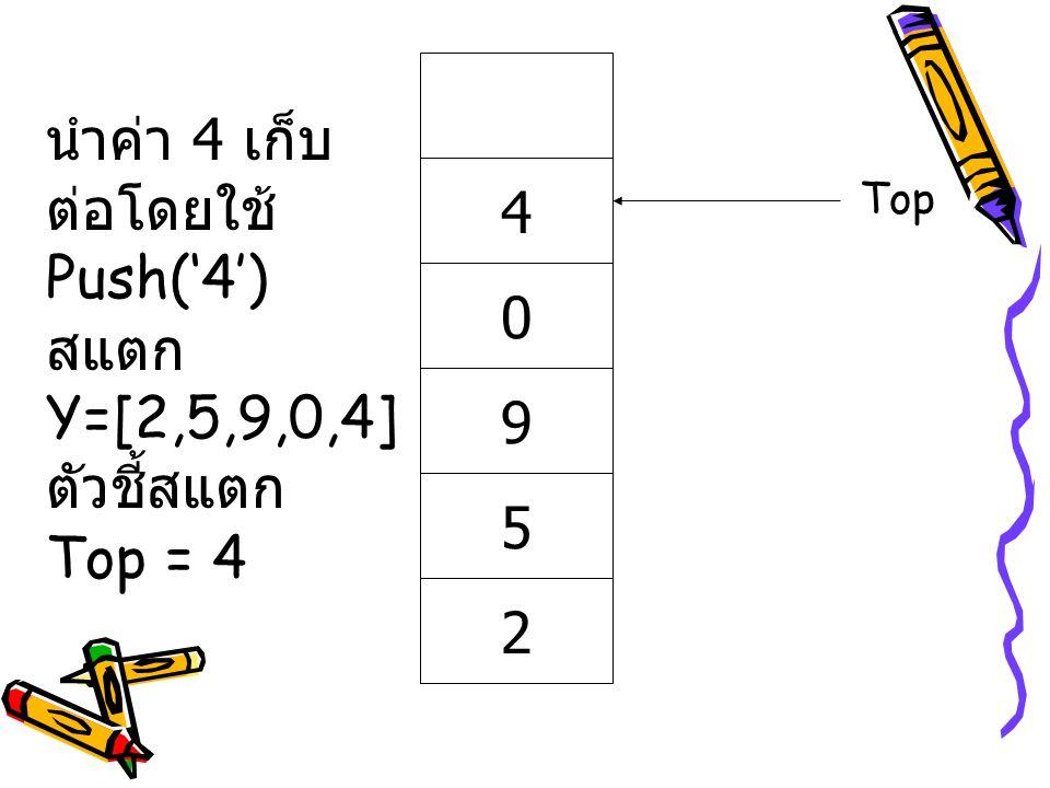 นำค่า 4 เก็บต่อโดยใช้ Push('4') สแตก Y=[2,5,9,0,4] ตัวชี้สแตก